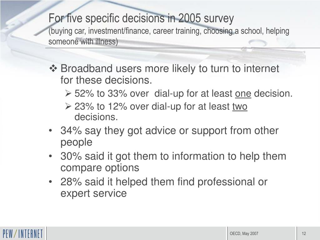 For five specific decisions in 2005 survey