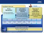 comprehensive compliance infrastructure