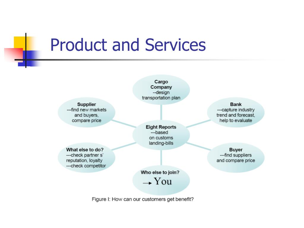 Product and Services