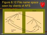 figure 8 12 file name space seen by clients of afs