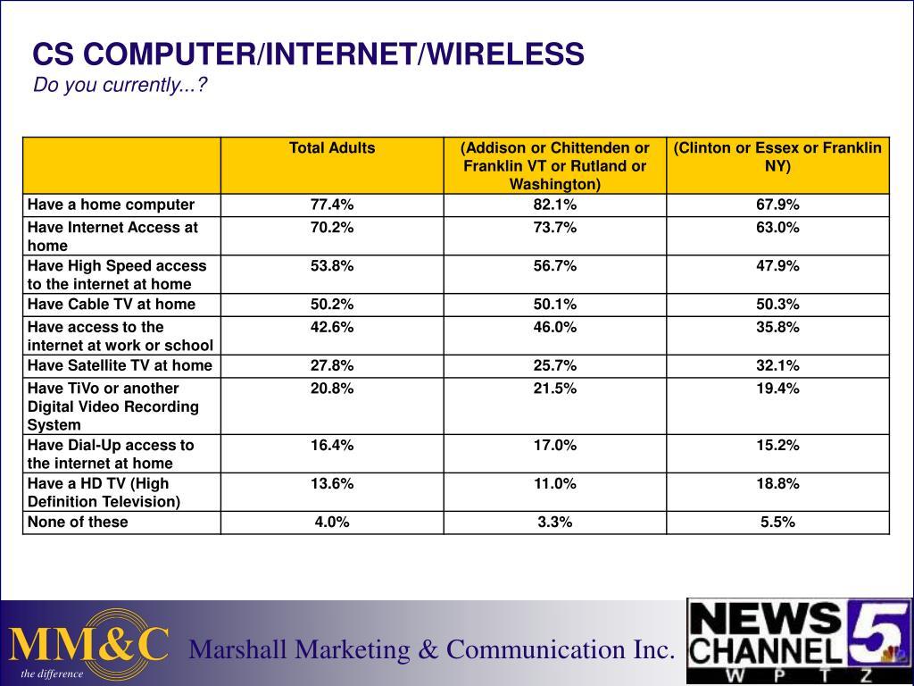 CS COMPUTER/INTERNET/WIRELESS