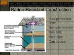 radon resistant construction