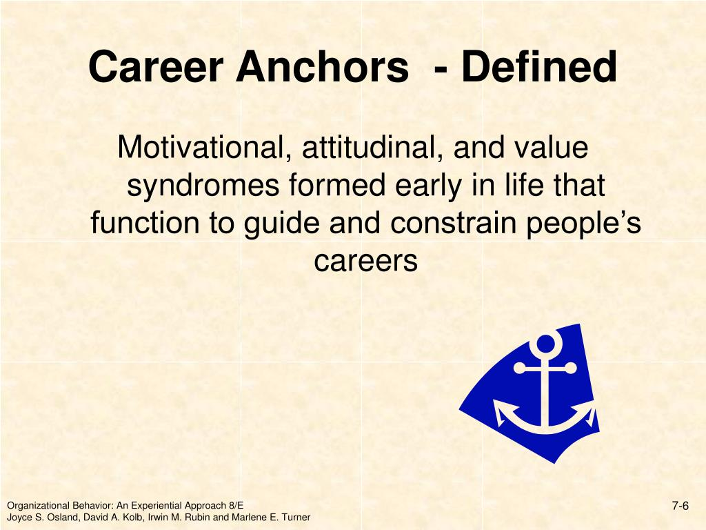 Career Anchors  - Defined