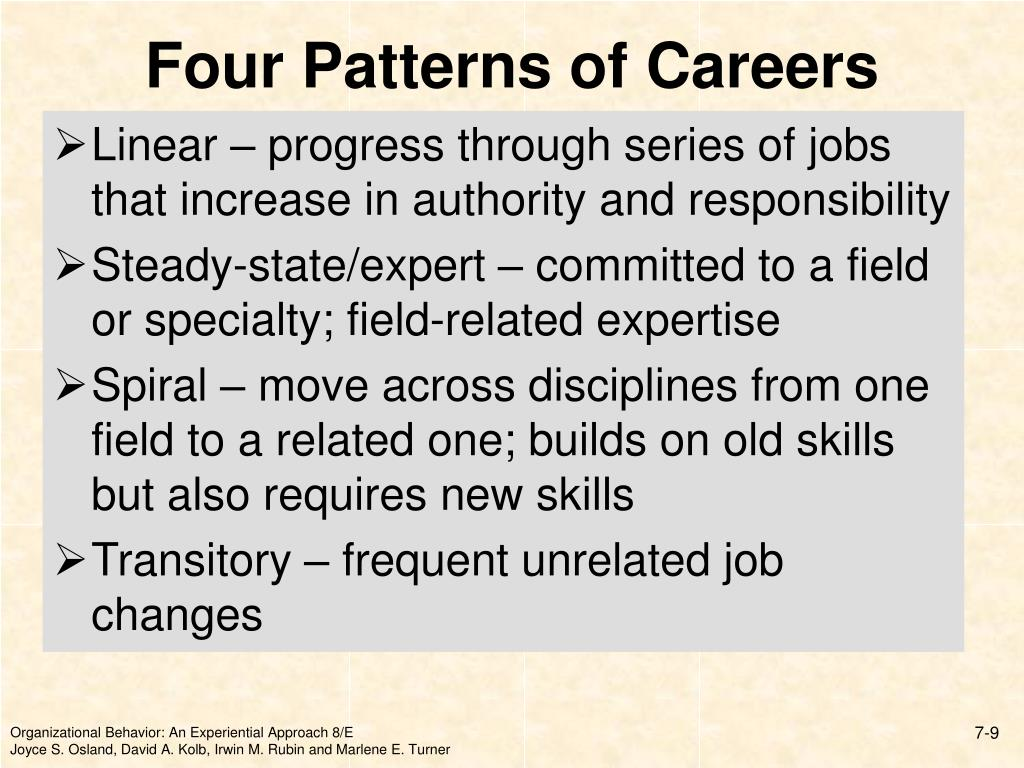Four Patterns of Careers