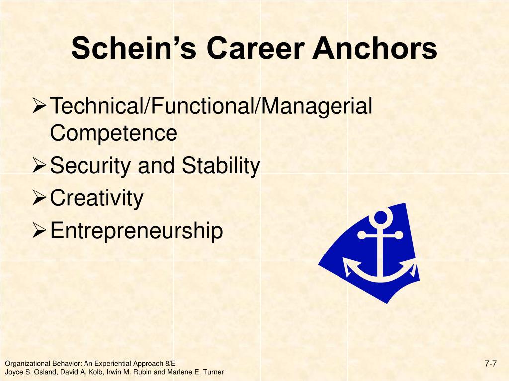 Schein's Career Anchors