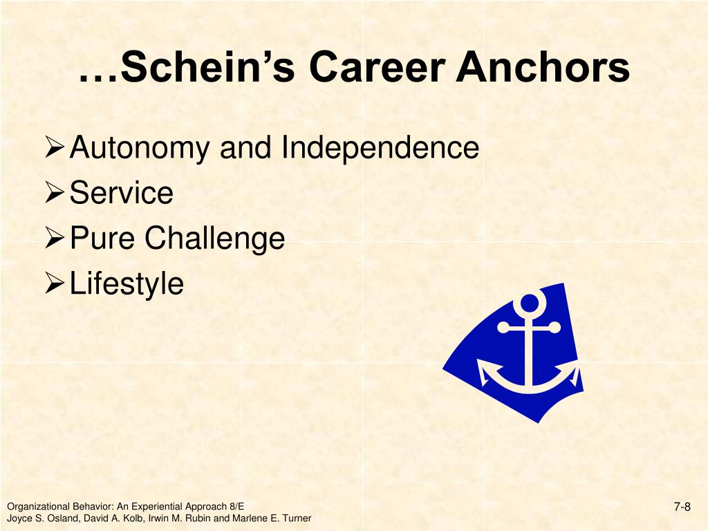 …Schein's Career Anchors