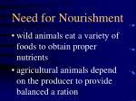 need for nourishment4