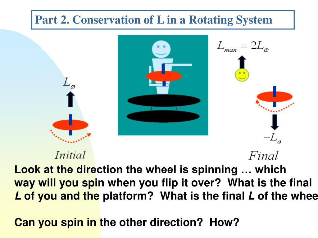 Part 2. Conservation of L in a Rotating System