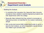 assessment exercise department level analysis33