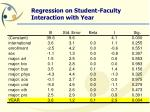 regression on student faculty interaction with year