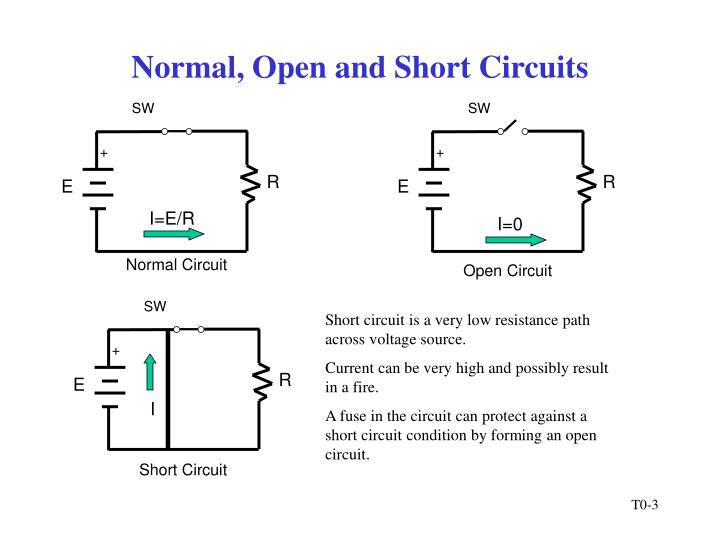 Normal open and short circuits3