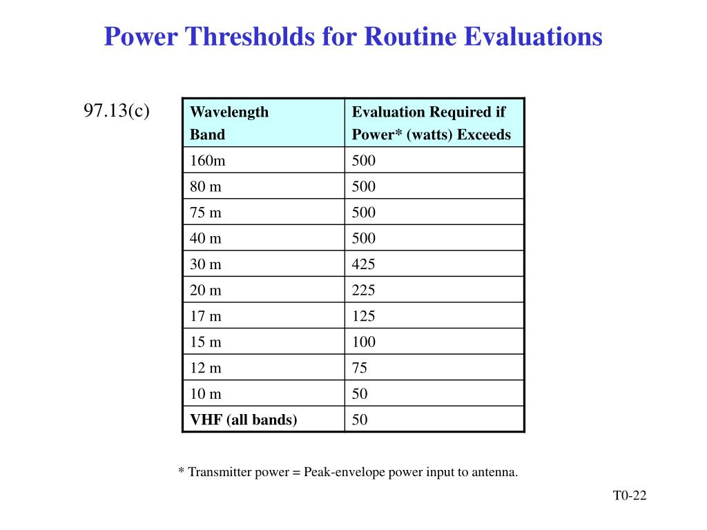 Power Thresholds for Routine Evaluations