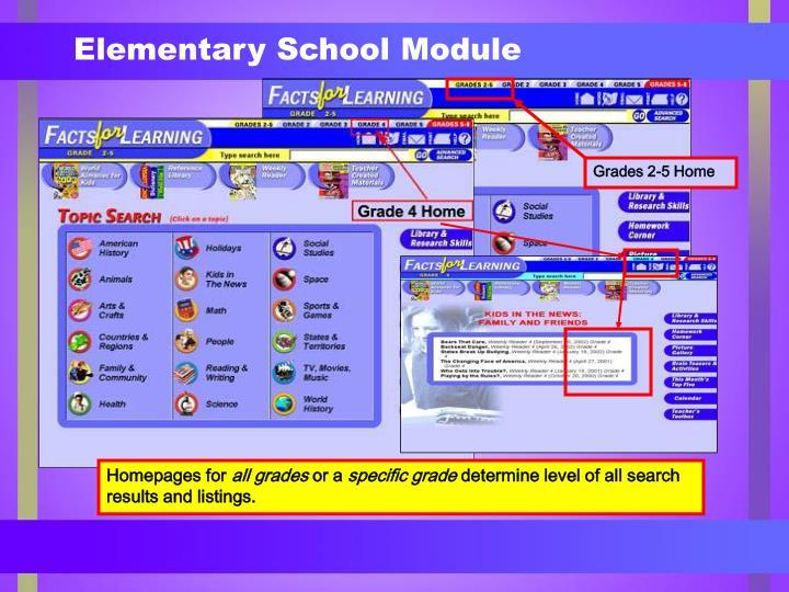 Elementary School Module