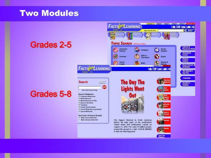 Two modules