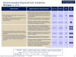 recommended improvement initiatives process 1 of 4