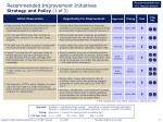 recommended improvement initiatives strategy and policy 1 of 3