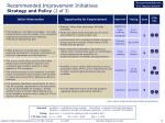 recommended improvement initiatives strategy and policy 2 of 3