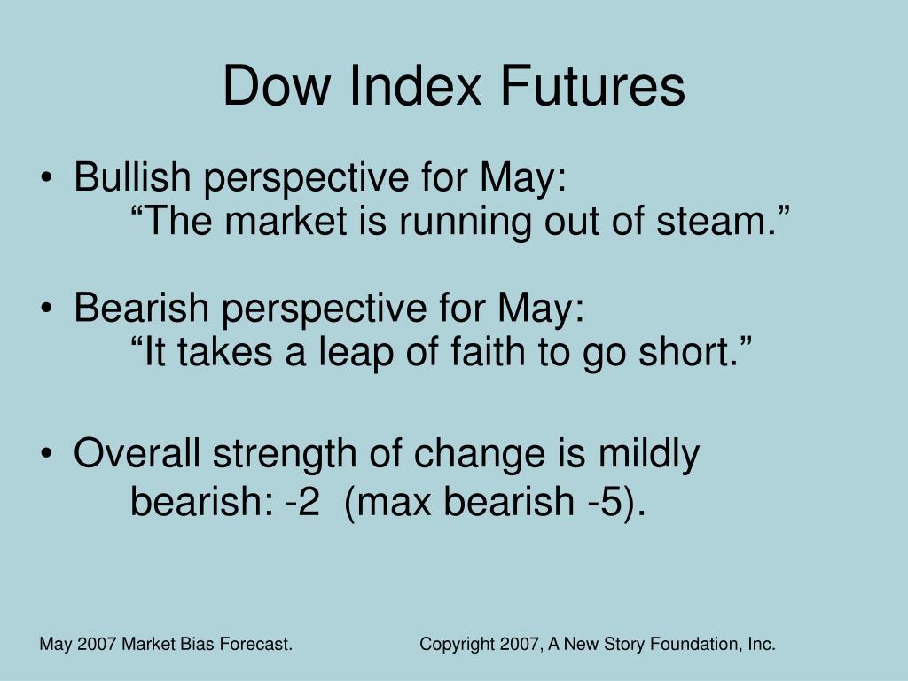 Dow Index Futures