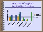 outcome of appeals decided by division