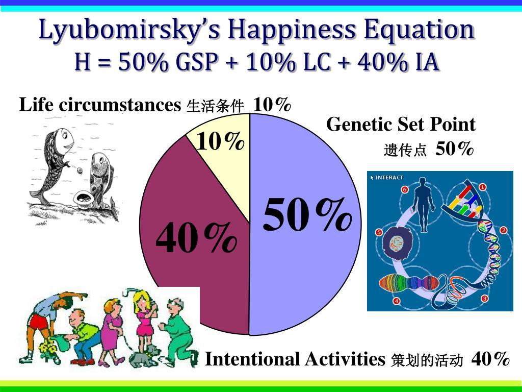 Lyubomirsky's Happiness Equation
