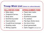 troop wish list items to collect donate11