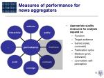 measures of performance for news aggregators