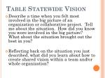 table statewide vision
