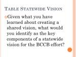 table statewide vision14