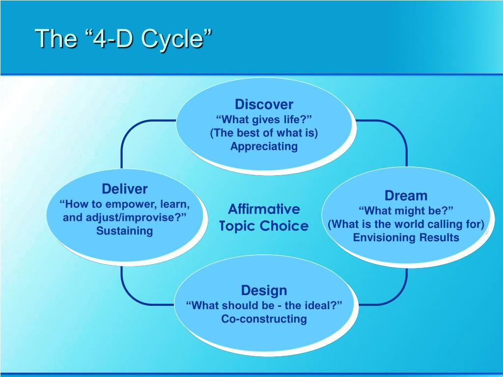 """The """"4-D Cycle"""""""