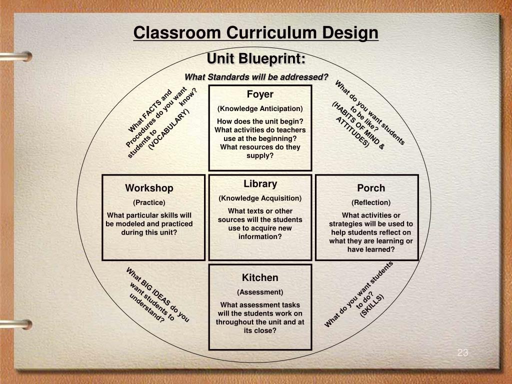 Classroom Curriculum Design