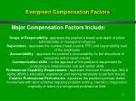 evergreen compensation factors