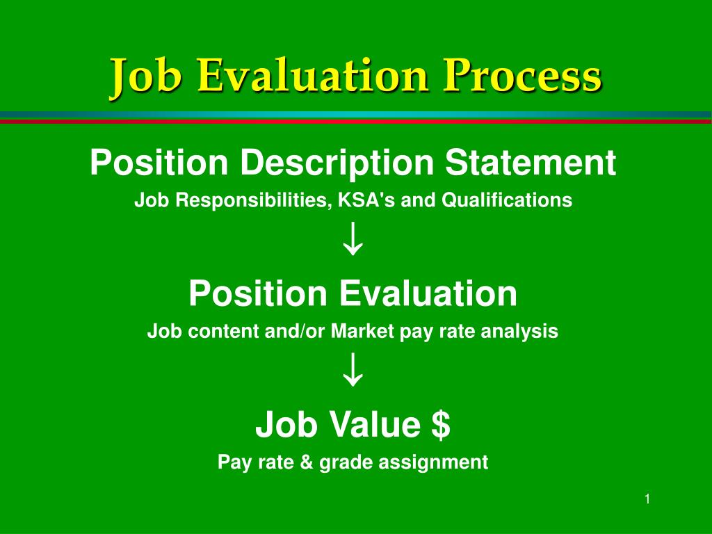 job evaluation process l.