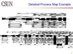 detailed process map example