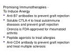 promising immunotherapies to induce anergy