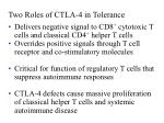 two roles of ctla 4 in tolerance