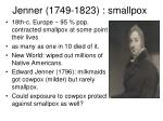 jenner 1749 1823 smallpox