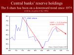 central banks reserve holdings