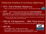 historical timeline of currency diplomacy