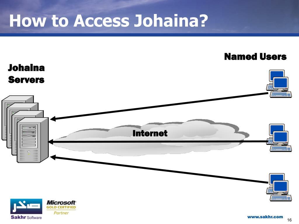 How to Access Johaina?