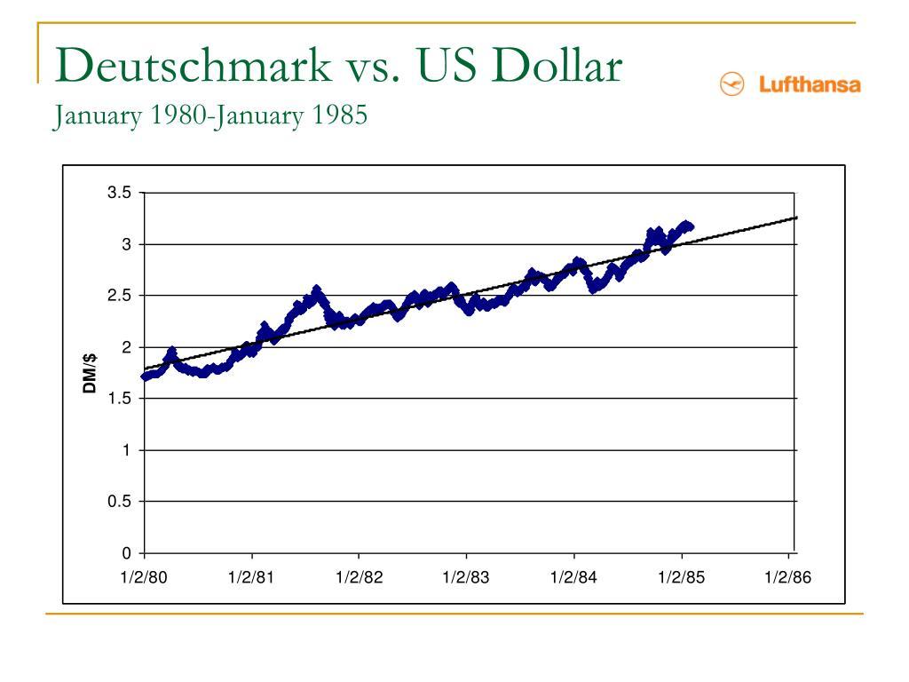 Deutschmark vs. US Dollar