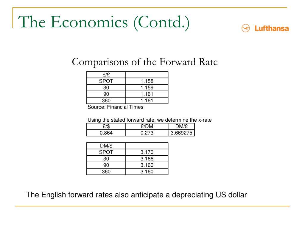 The Economics (Contd.)