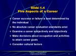 slide 1 4 five aspects of a career