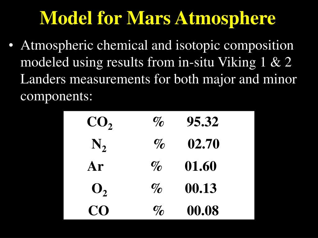 Model for Mars Atmosphere