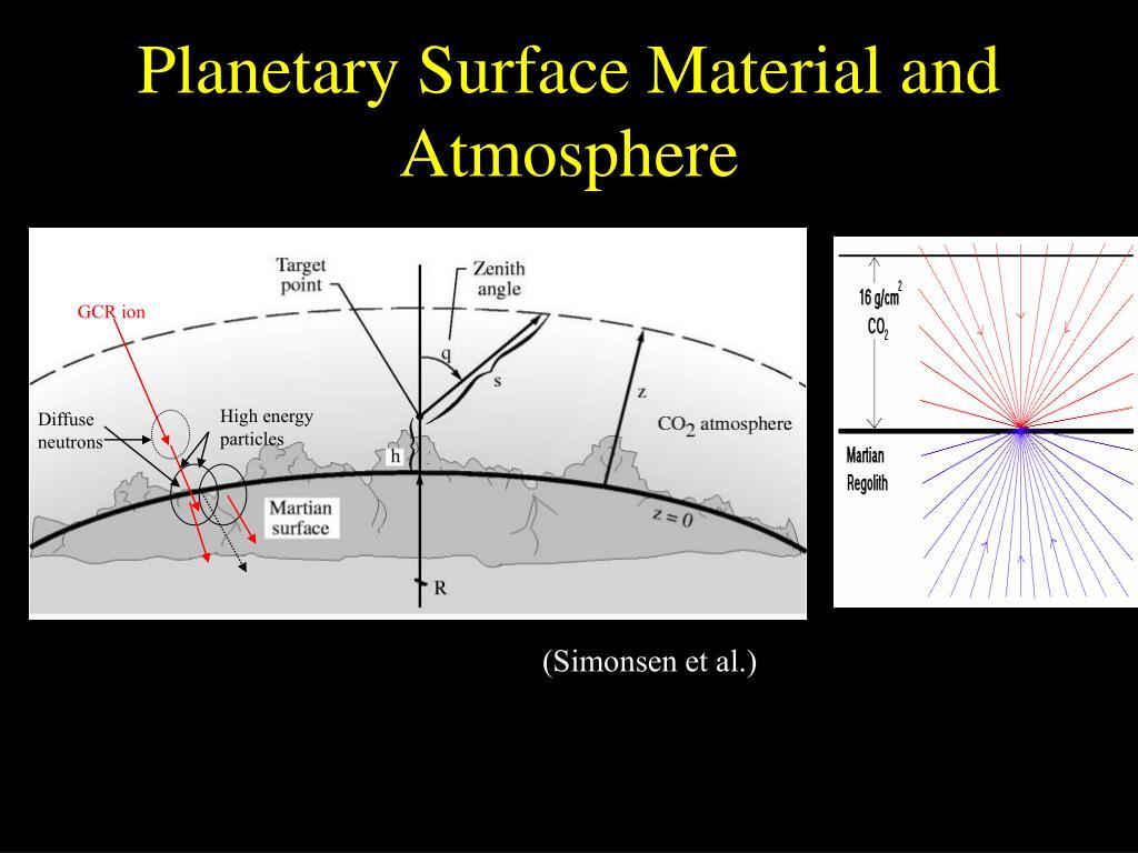 Mars Induced Fields