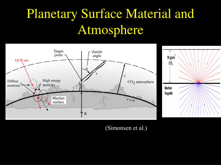 Planetary surface material and atmosphere