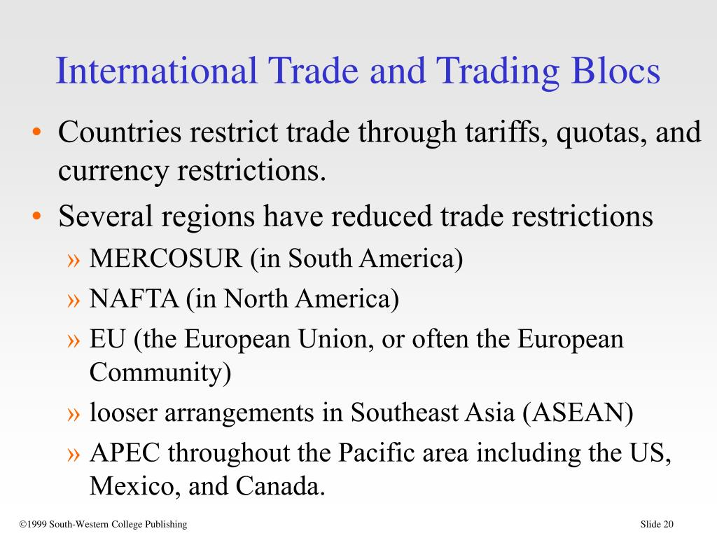 International Trade and Trading Blocs