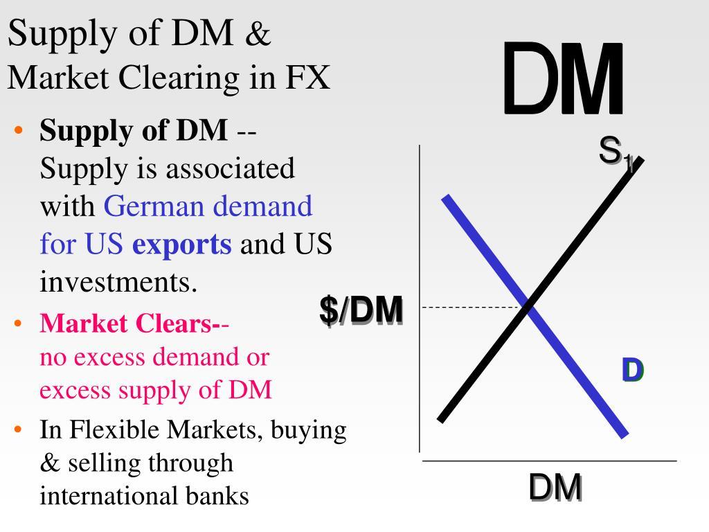 Supply of DM