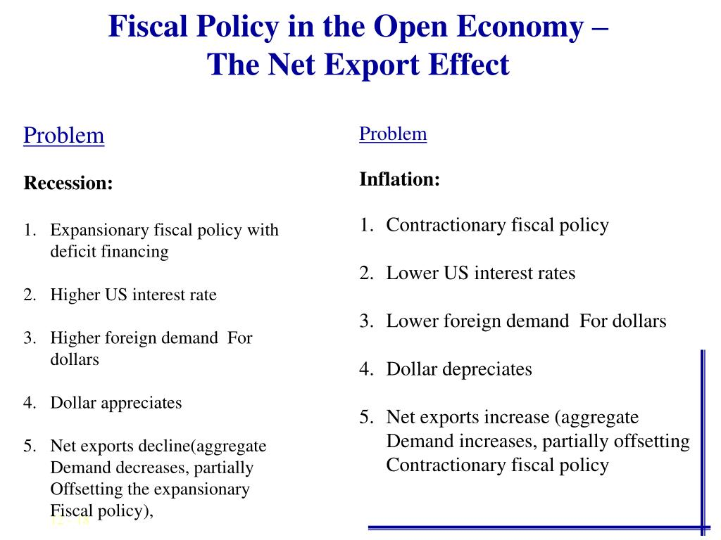 Fiscal Policy in the Open Economy –                The Net Export Effect