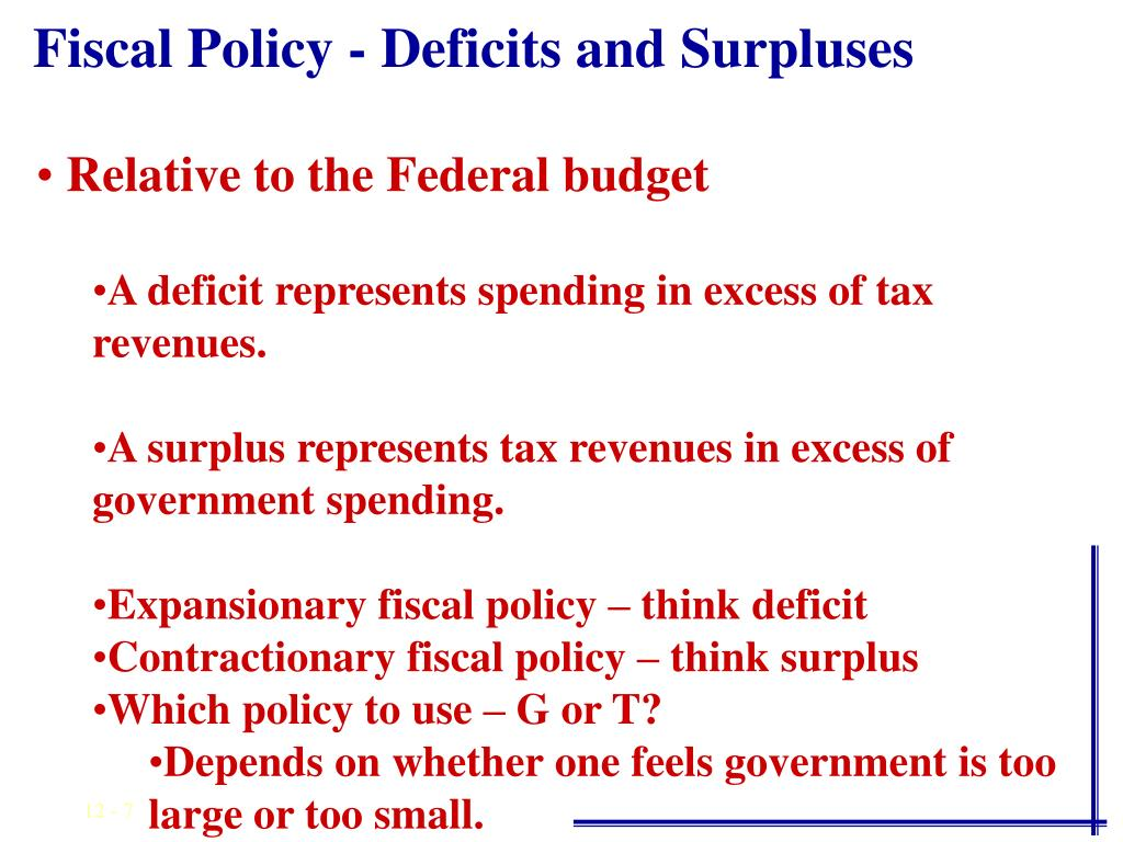 Fiscal Policy - Deficits and Surpluses