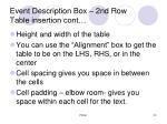 event description box 2nd row table insertion cont